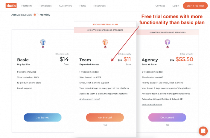 Duda Free Trial Functionality