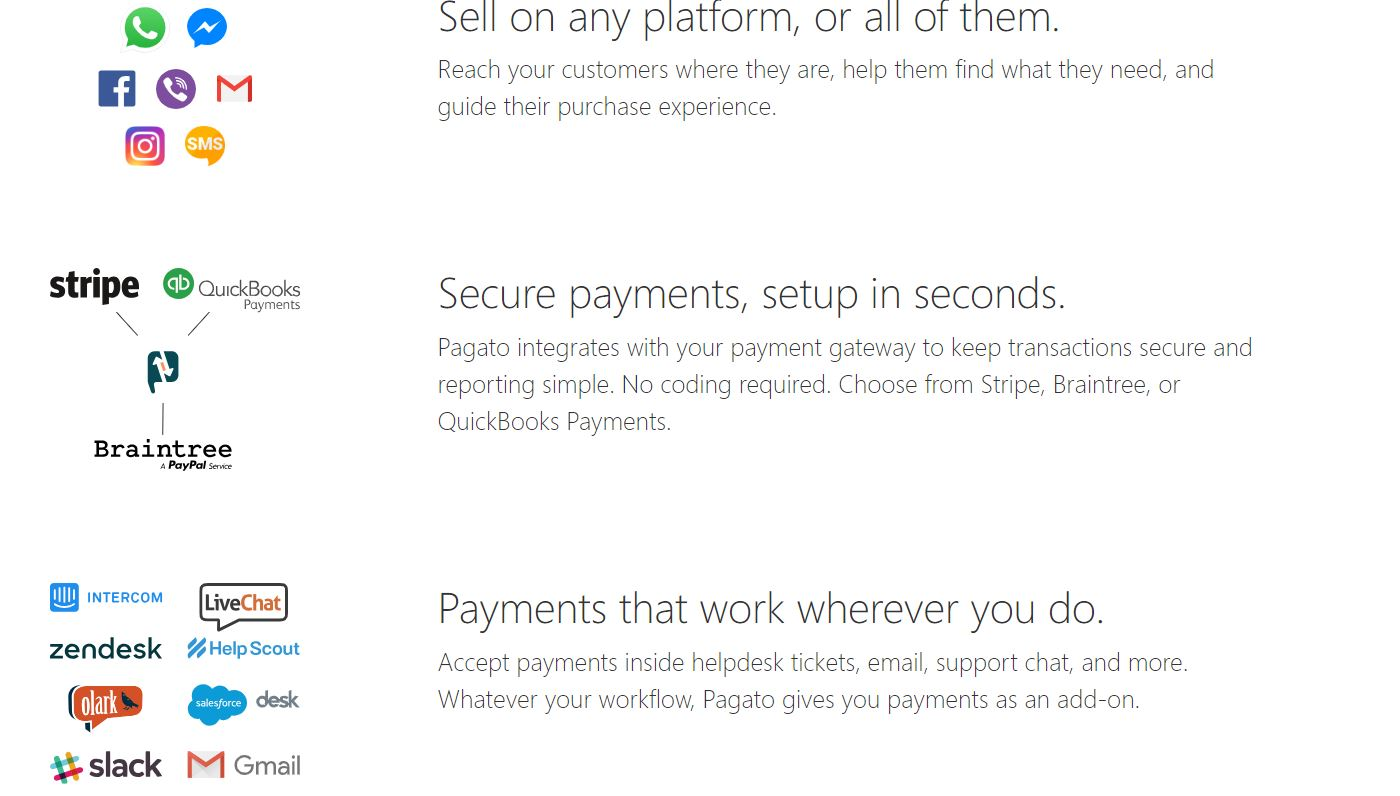 SMS Payments Pagato