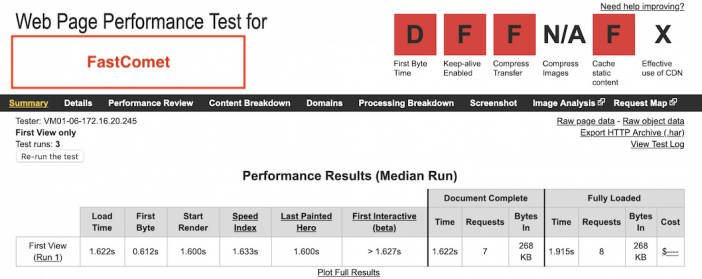 Web Page Performance Test FastComet